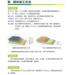 保温涂料多少一平方-纳品保温涂料(在线咨询)住宅保温涂料
