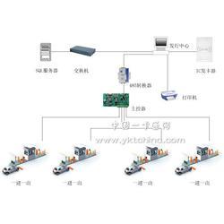 智能車牌識別設備型號-南昌車牌識別設備-卓谷智能圖片