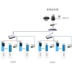 弱电公司_卓谷智能_上饶弱电工程图片