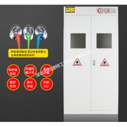 气瓶柜-防爆气瓶柜型号规格图片