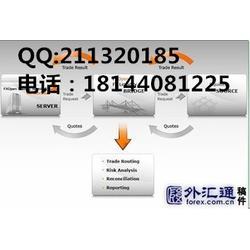 MT4插件出售mt4主標白標出租出售圖片