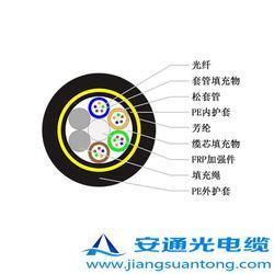 厂家24芯自承式光缆 24芯ADSS光缆型号及报价图片