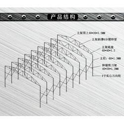 佰烨罗销售定制推拉蓬伸缩遮阳棚仓库活动雨篷图片