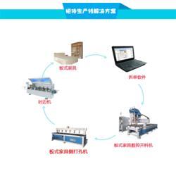 四工序数控开料机,四工序开料机图片