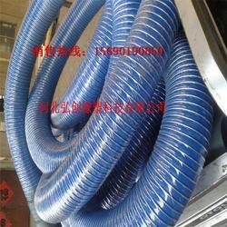 厂家专营 复合软管  轻型软管//品质优质//优//安装灵活图片