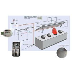 合肥智科公司 廚房滅火設備設計-廚房滅火設備圖片
