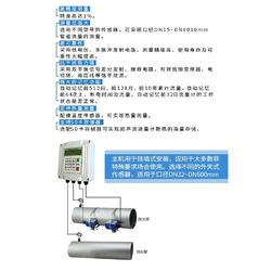 江苏便携式超声波流量计报价-江苏便携式超声波流量计-联测图片