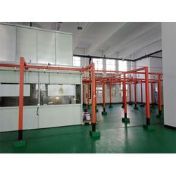 天津金属表面喷涂-桑维金属表面处理公司-天津金属表面喷涂加工图片