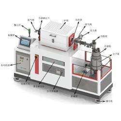 3D打印植入物材料高真空退火炉图片