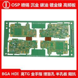 控制器电路板厂家_控制器电路板_琪翔电子PCB一站式服务图片