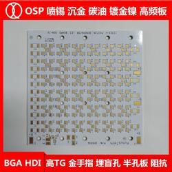 琪翔电子专业生产、贵州led铝基板、曝光led铝基板图片