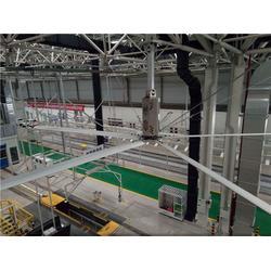 佛山工业大风扇 硕天 佛山工业大风扇哪家质量好图片