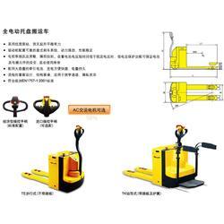 无锡欧誉工业设备,邯郸经济型手动液压搬运车图片
