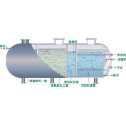 久阳盛业污水处理-天津污水处理一体化设备-污水处理一体化设备图片