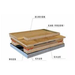 篮球木地板|洛可风情运动地板(在线咨询)|体育篮球木地板