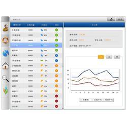 东莞能耗管控平台-能耗管控平台-大唐兴业 (查看)图片