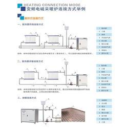 新疆电采暖炉的安装步骤_博尔塔拉新疆电采暖_新疆尚晒(查看)图片