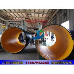 栾川钢带增强pe螺旋波纹管多少钱一根 钢带管厂家图片