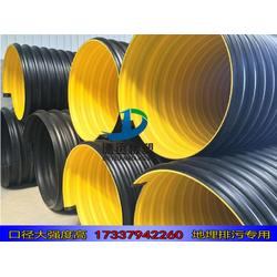 hdpe钢带螺旋增强波纹管厂家 市政埋地排水管图片