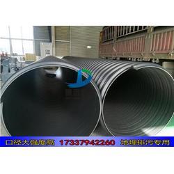hdpe钢带增强缠绕管波纹管污水管600 hdpe600缠绕管图片