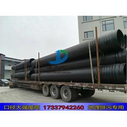 DN300 DN400 DN500 DN600mm钢带波纹管生产厂家图片