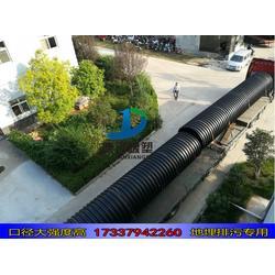DN700 DN800 DN900 DN1000mm栾川钢带波纹管生产厂家图片