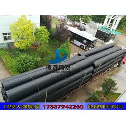 DN1500 DN1600 DN1800 DN2000mm汝阳钢带波纹管生产厂家图片