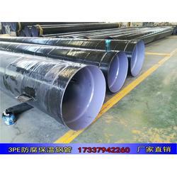 3PE防腐钢管 内外涂塑复合钢管多少钱图片