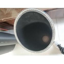 钢丝网骨架复合管,石家庄钢丝网骨架复合管,派力特管件图片