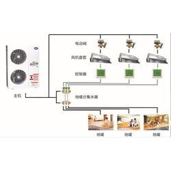 丽江暖通系统安装、丽江暖通系统、腾诺科技图片