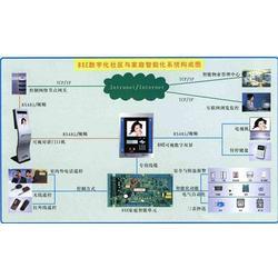 蒙自弱电智能化系统|腾诺科技|蒙自弱电智能化系统解决方案图片