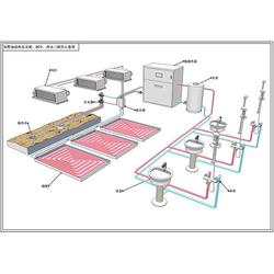 红河新风热水哪家好-红河新风热水-腾诺科技(查看)图片