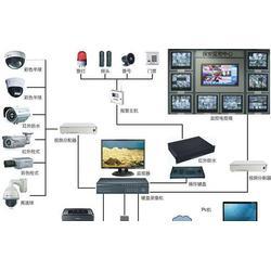 德宏监控系统安装-德宏监控系统-道思工程图片