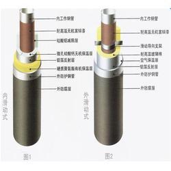 湖南钢套钢保温管-内滑动钢套钢保温管-廊坊万福图片
