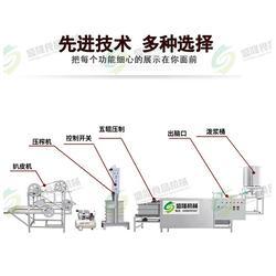 干豆腐机器,黑龙江干豆腐机,盛隆食品机械图片