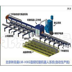 型钢切割机生产|林克曼|型钢切割机图片