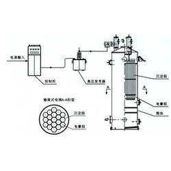 辽宁静电除尘器-辽宁静电除尘器-【建联重工】(查看)图片