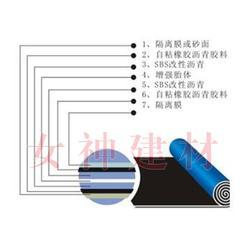 防水材料加盟_安徽防水材料_女神防水图片