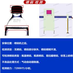 啤酒瓶机器视觉在线检测机_光学影像_机器视觉在线检测机图片