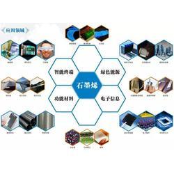 厂家供应 透明导电柔性导电膜石墨烯-导电膜图片