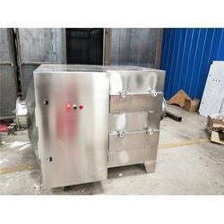 UV光解活性炭一体机厂家,金好旺,三水区光解活性炭一体机图片