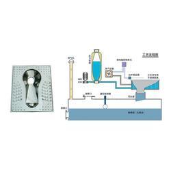 移动厕所气水混合冲洗型图片