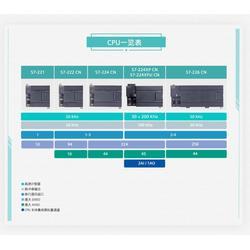 6AV63711DX073DX0WinCC Industrial DatabridgeV7.3,工业数据桥 10000个变量 回收图片