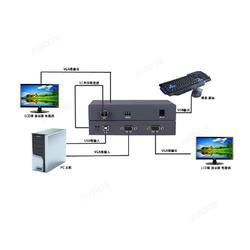 中卜科技独家创造VGA KVM音视频光端机usb 使用方便图片