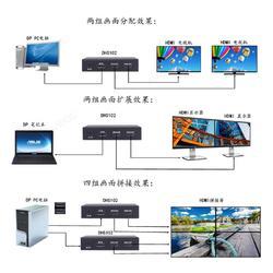 中卜科技 DP to HDMI分屏 分配 扩展 拼接 分割 器 多屏宝 适用广范图片