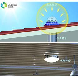 太阳光导入系统为建筑节能照明保驾护航图片