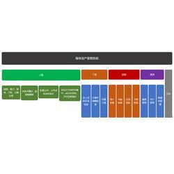 媒体资产管理系统,媒资,媒资管理系统图片