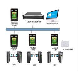 融合永道人脸识别通行、访客、考勤系统,服务器 平板一体机联网图片