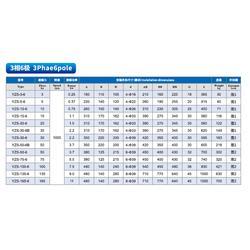 振动电机型号规格表精确选型提升设备工作效率图片