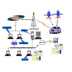 艾赛克贵宾车队GPS运输监控平台图片